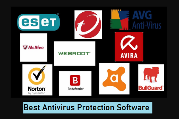 Best Antivirus Software 2020